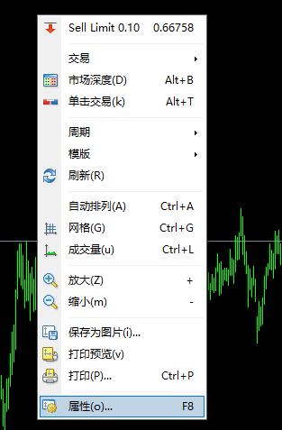 MT4,图表,时段间隔