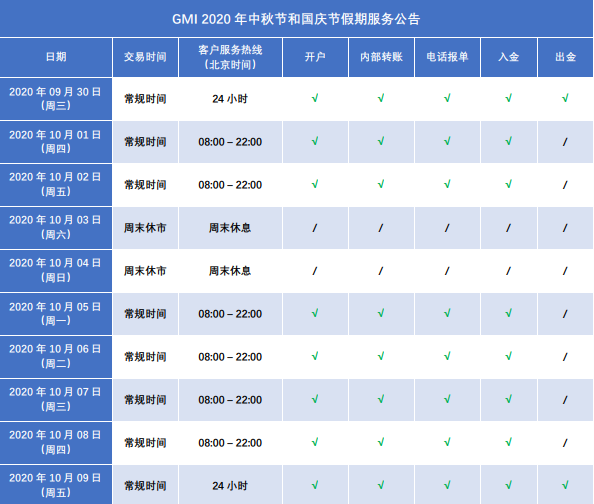 GMI关于2020中秋节和国庆节假日服务时间调整公告